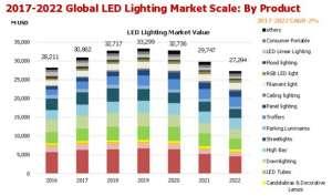 天电袁瑞鸿:EMC封装产品未来抢攻高功率不可见光市场缠绕包装机